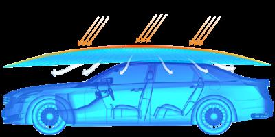 ô che ô tô - bảo vệ xe khỏi tia cực tím
